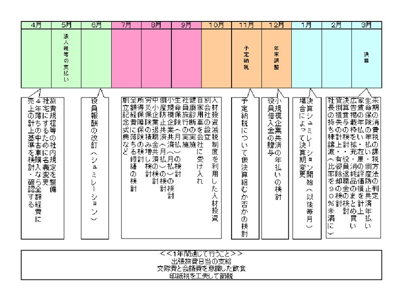 setsuzei-p01