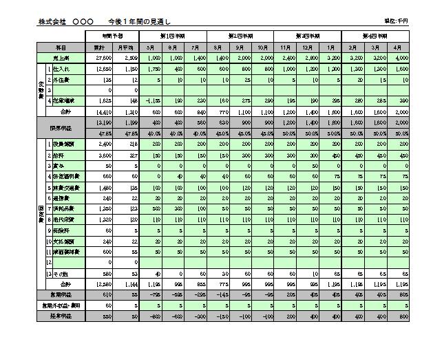 日本政策金融公庫にて中小企業がよく利用する4つの制度
