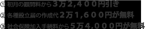 1.初月の顧問料から3万2,400円引き 2.各種設立届の作成代2万1,600円が無料 3.社会保険加入手続料から5万2,400円が無料 4.登記簿・印鑑証明2,100円が無料