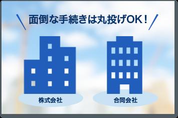 1. 建設業の会社設立