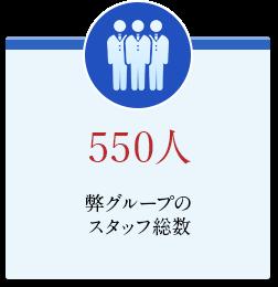 420人 弊グループのスタッフ総数